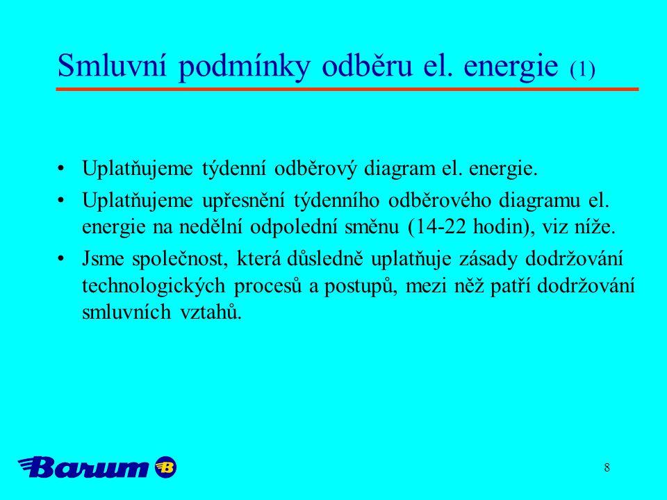 8 Smluvní podmínky odběru el. energie (1) Uplatňujeme týdenní odběrový diagram el. energie. Uplatňujeme upřesnění týdenního odběrového diagramu el. en