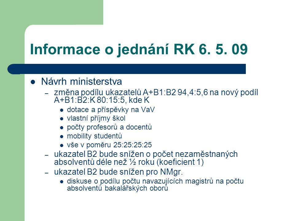 Informace o jednání RK 6. 5.