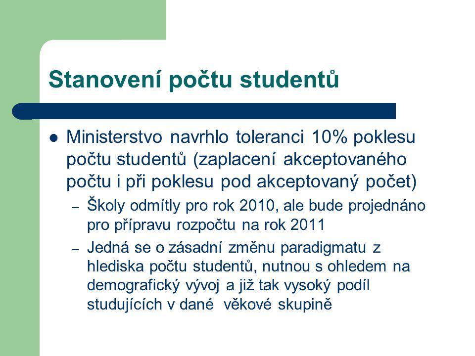 Stanovení počtu studentů Ministerstvo navrhlo toleranci 10% poklesu počtu studentů (zaplacení akceptovaného počtu i při poklesu pod akceptovaný počet) – Školy odmítly pro rok 2010, ale bude projednáno pro přípravu rozpočtu na rok 2011 – Jedná se o zásadní změnu paradigmatu z hlediska počtu studentů, nutnou s ohledem na demografický vývoj a již tak vysoký podíl studujících v dané věkové skupině