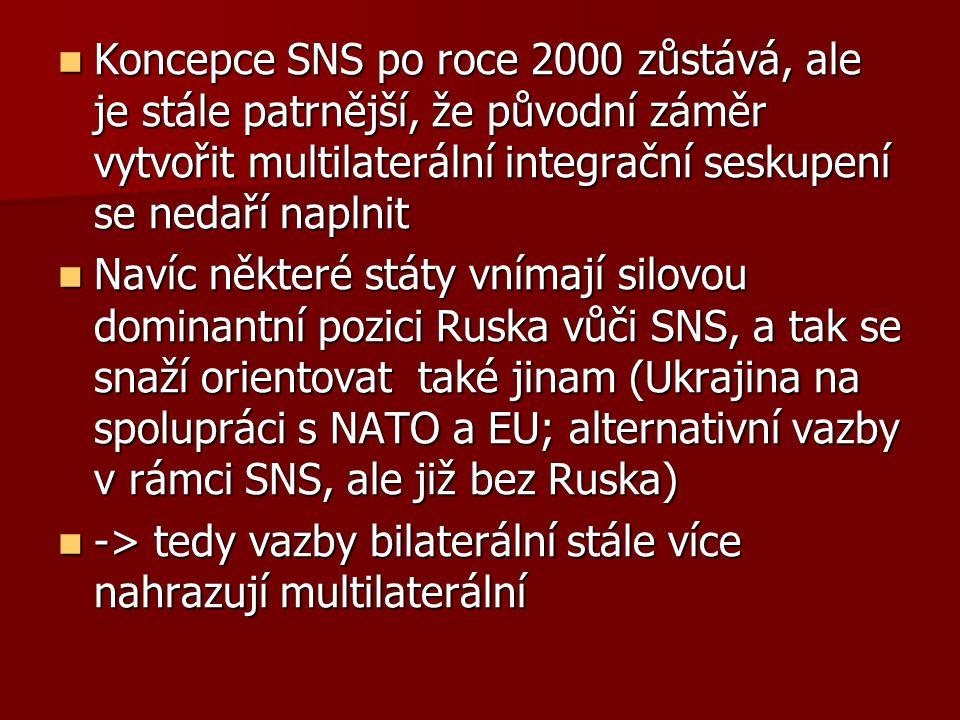 Koncepce SNS po roce 2000 zůstává, ale je stále patrnější, že původní záměr vytvořit multilaterální integrační seskupení se nedaří naplnit Koncepce SNS po roce 2000 zůstává, ale je stále patrnější, že původní záměr vytvořit multilaterální integrační seskupení se nedaří naplnit Navíc některé státy vnímají silovou dominantní pozici Ruska vůči SNS, a tak se snaží orientovat také jinam (Ukrajina na spolupráci s NATO a EU; alternativní vazby v rámci SNS, ale již bez Ruska) Navíc některé státy vnímají silovou dominantní pozici Ruska vůči SNS, a tak se snaží orientovat také jinam (Ukrajina na spolupráci s NATO a EU; alternativní vazby v rámci SNS, ale již bez Ruska) -> tedy vazby bilaterální stále více nahrazují multilaterální -> tedy vazby bilaterální stále více nahrazují multilaterální