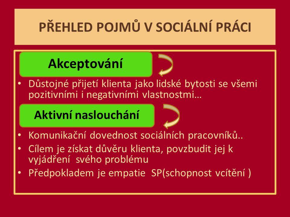 PŘEHLED POJMŮ V SOCIÁLNÍ PRÁCI Důstojné přijetí klienta jako lidské bytosti se všemi pozitivními i negativními vlastnostmi… Komunikační dovednost sociálních pracovníků..