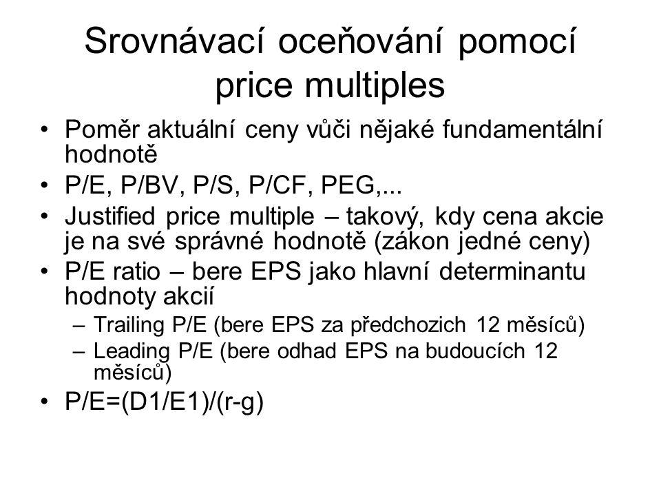 Srovnávací oceňování pomocí price multiples Poměr aktuální ceny vůči nějaké fundamentální hodnotě P/E, P/BV, P/S, P/CF, PEG,... Justified price multip