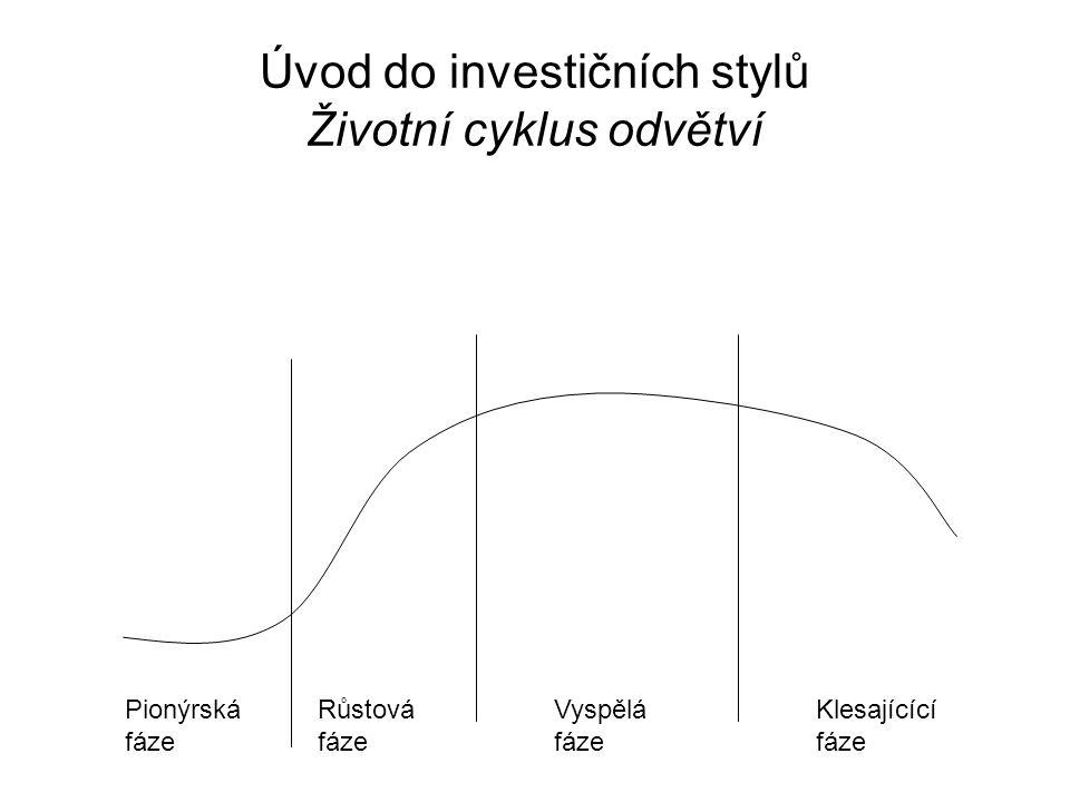 Úvod do investičních stylů Životní cyklus odvětví Pionýrská fáze Růstová fáze Vyspělá fáze Klesajícící fáze