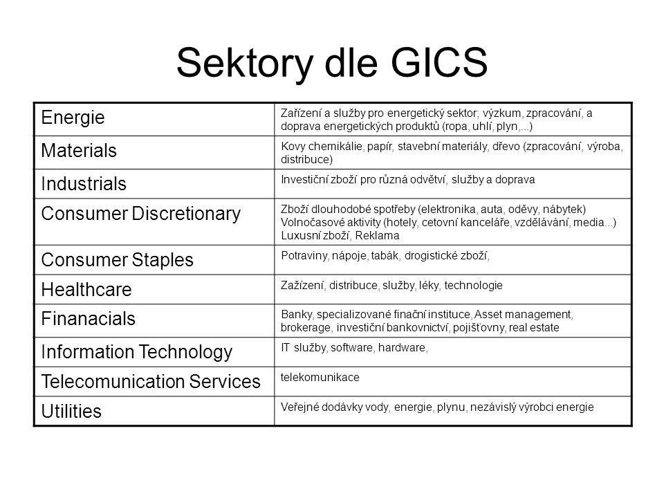 Sektory dle GICS Energie Zařízení a služby pro energetický sektor; výzkum, zpracování, a doprava energetických produktů (ropa, uhlí, plyn,...) Materia