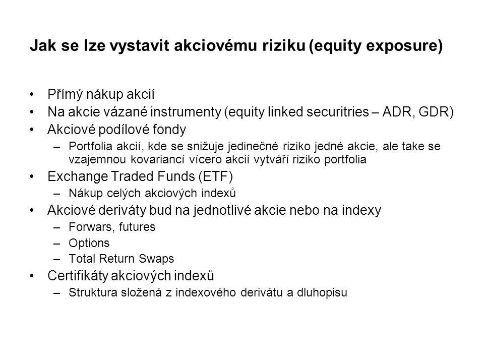 Jak se lze vystavit akciovému riziku (equity exposure) Přímý nákup akcií Na akcie vázané instrumenty (equity linked securitries – ADR, GDR) Akciové po