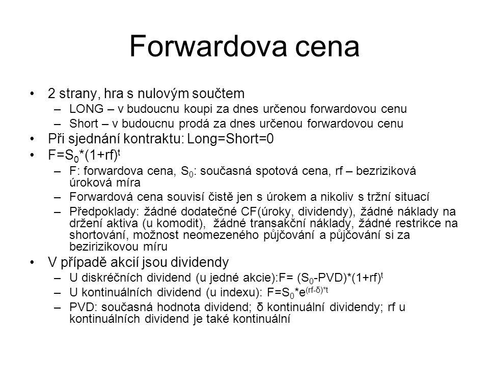 Forwardova cena 2 strany, hra s nulovým součtem –LONG – v budoucnu koupi za dnes určenou forwardovou cenu –Short – v budoucnu prodá za dnes určenou fo