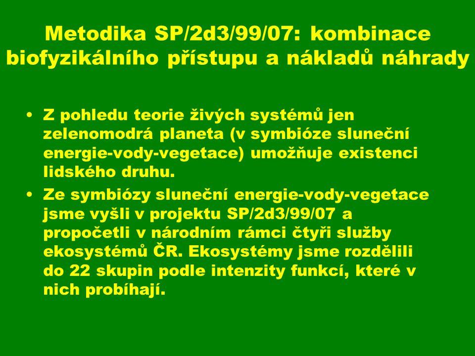 Metodika SP/2d3/99/07: kombinace biofyzikálního přístupu a nákladů náhrady Z pohledu teorie živých systémů jen zelenomodrá planeta (v symbióze slunečn