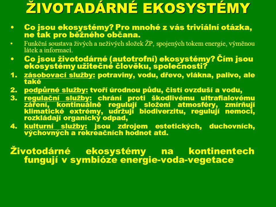 ŽIVOTADÁRNÉ EKOSYSTÉMY Co jsou ekosystémy? Pro mnohé z vás triviální otázka, ne tak pro běžného občana. Funkční soustava živých a neživých složek ŽP,