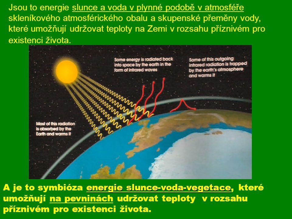 Jsou to energie slunce a voda v plynné podobě v atmosféře skleníkového atmosférického obalu a skupenské přeměny vody, které umožňují udržovat teploty