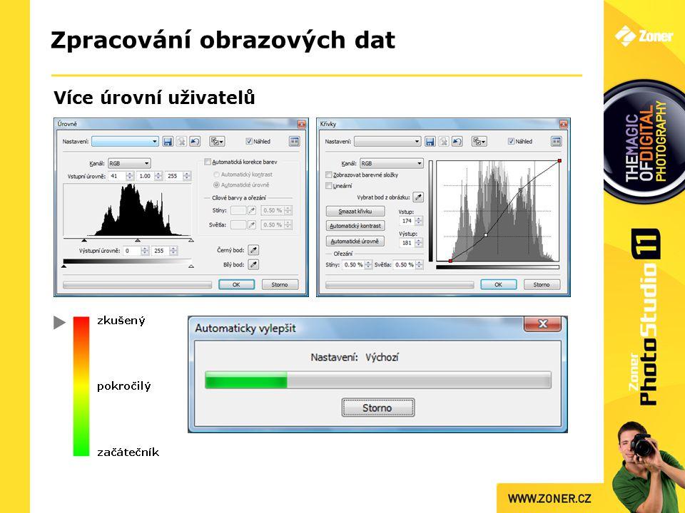 Zpracování obrazových dat Více úrovní uživatelů