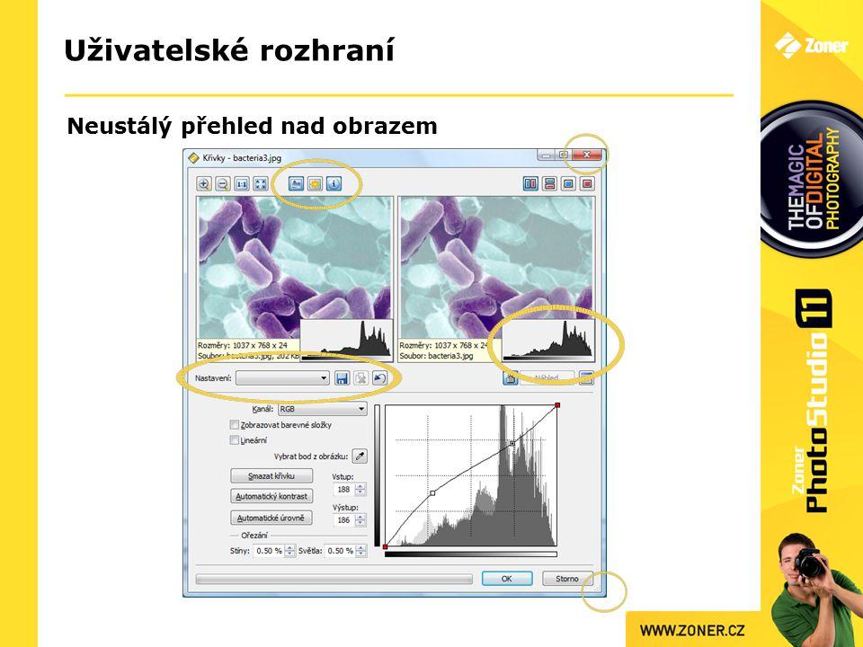 Uživatelské rozhraní Neustálý přehled nad obrazem