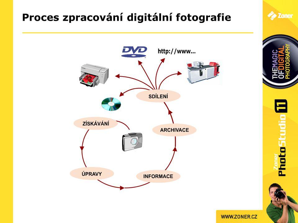 Proces zpracování digitální fotografie