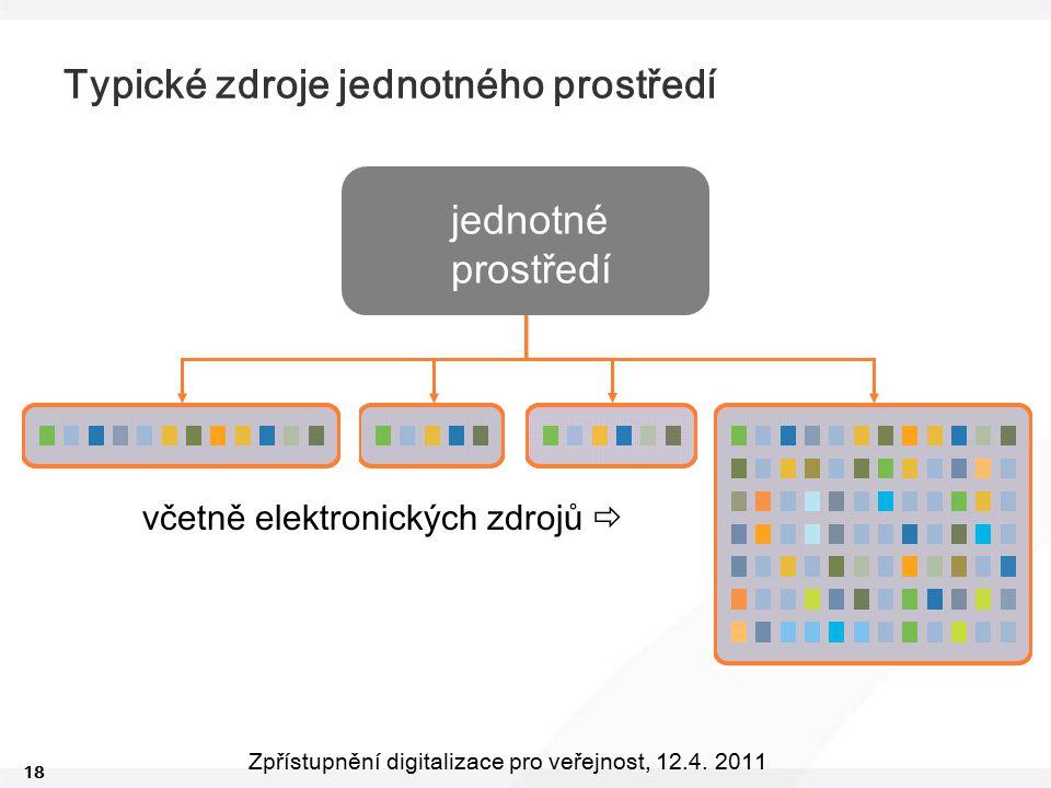 18 Zpřístupnění digitalizace pro veřejnost, 12.4. 2011 jednotné prostředí včetně elektronických zdrojů  Typické zdroje jednotného prostředí