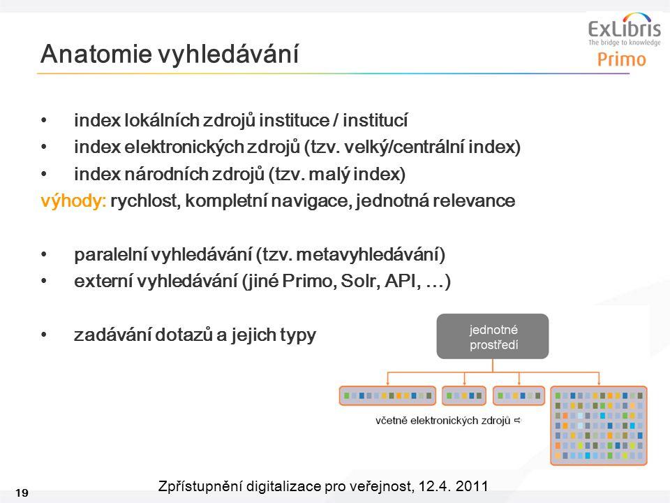 19 Zpřístupnění digitalizace pro veřejnost, 12.4. 2011 Anatomie vyhledávání index lokálních zdrojů instituce / institucí index elektronických zdrojů (