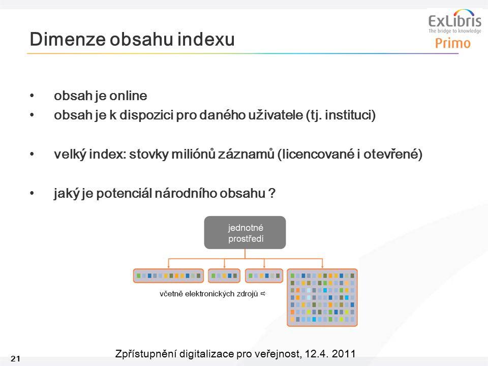 21 Zpřístupnění digitalizace pro veřejnost, 12.4. 2011 Dimenze obsahu indexu obsah je online obsah je k dispozici pro daného uživatele (tj. instituci)