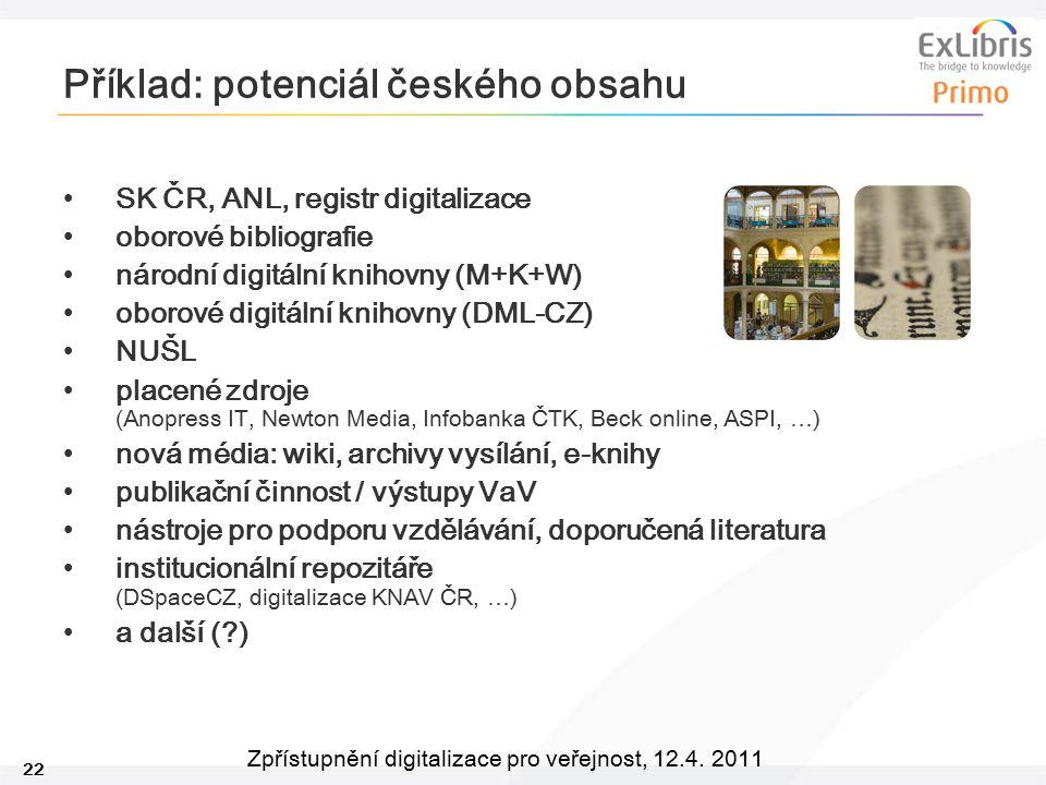 22 Zpřístupnění digitalizace pro veřejnost, 12.4. 2011 Příklad: potenciál českého obsahu SK ČR, ANL, registr digitalizace oborové bibliografie národní