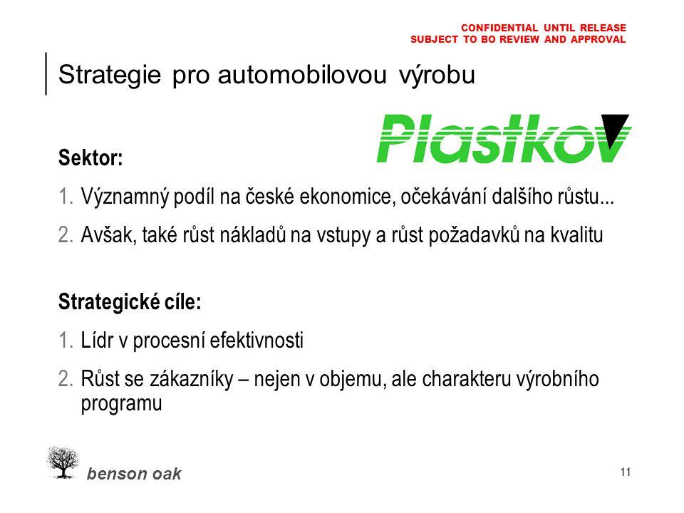 benson oak CONFIDENTIAL UNTIL RELEASE SUBJECT TO BO REVIEW AND APPROVAL 11 Strategie pro automobilovou výrobu Sektor: 1.Významný podíl na české ekonomice, očekávání dalšího růstu...