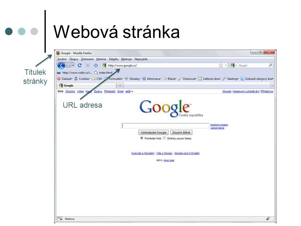 Webová prezentace Doména, doménové jméno, URL adresa Přesměrování, alias Webhosting, serverhosting Statické stránky, dynamické stránky Vhodná struktura nadpisů a textů Hustota keywords, Keyword stuffing Sklik, AdWords Zpětná analýza, Google analytics