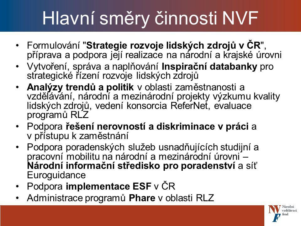 Hlavní směry činnosti NVF Formulování Strategie rozvoje lidských zdrojů v ČR , příprava a podpora její realizace na národní a krajské úrovni Vytvoření, správa a naplňování Inspirační databanky pro strategické řízení rozvoje lidských zdrojů Analýzy trendů a politik v oblasti zaměstnanosti a vzdělávání, národní a mezinárodní projekty výzkumu kvality lidských zdrojů, vedení konsorcia ReferNet, evaluace programů RLZ Podpora řešení nerovností a diskriminace v práci a v přístupu k zaměstnání Podpora poradenských služeb usnadňujících studijní a pracovní mobilitu na národní a mezinárodní úrovni – Národní informační středisko pro poradenství a síť Euroguidance Podpora implementace ESF v ČR Administrace programů Phare v oblasti RLZ