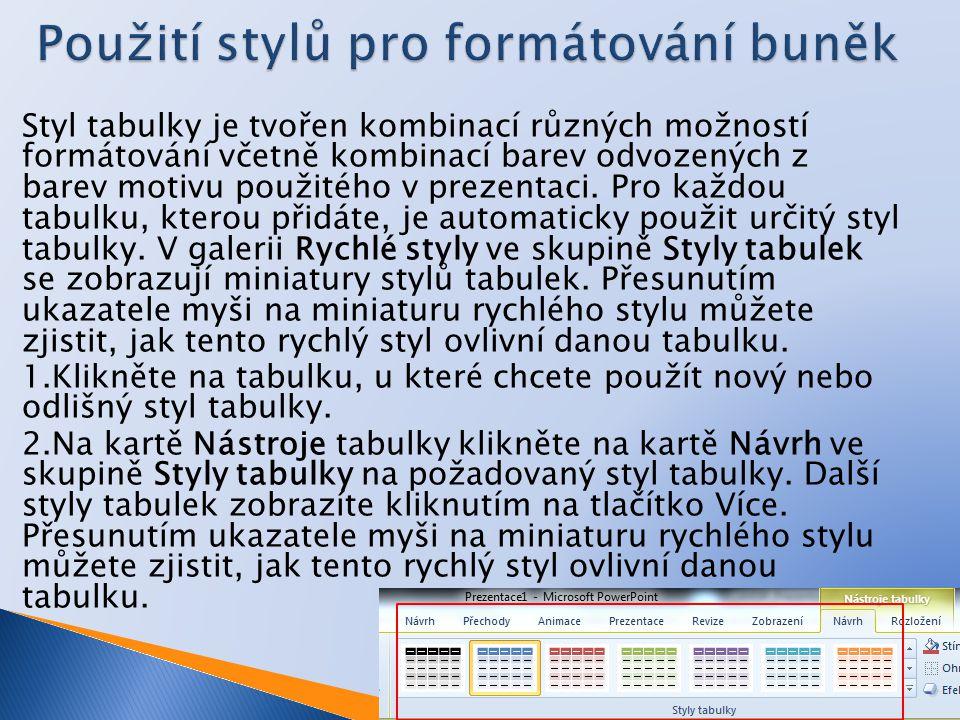 Styl tabulky je tvořen kombinací různých možností formátování včetně kombinací barev odvozených z barev motivu použitého v prezentaci. Pro každou tabu