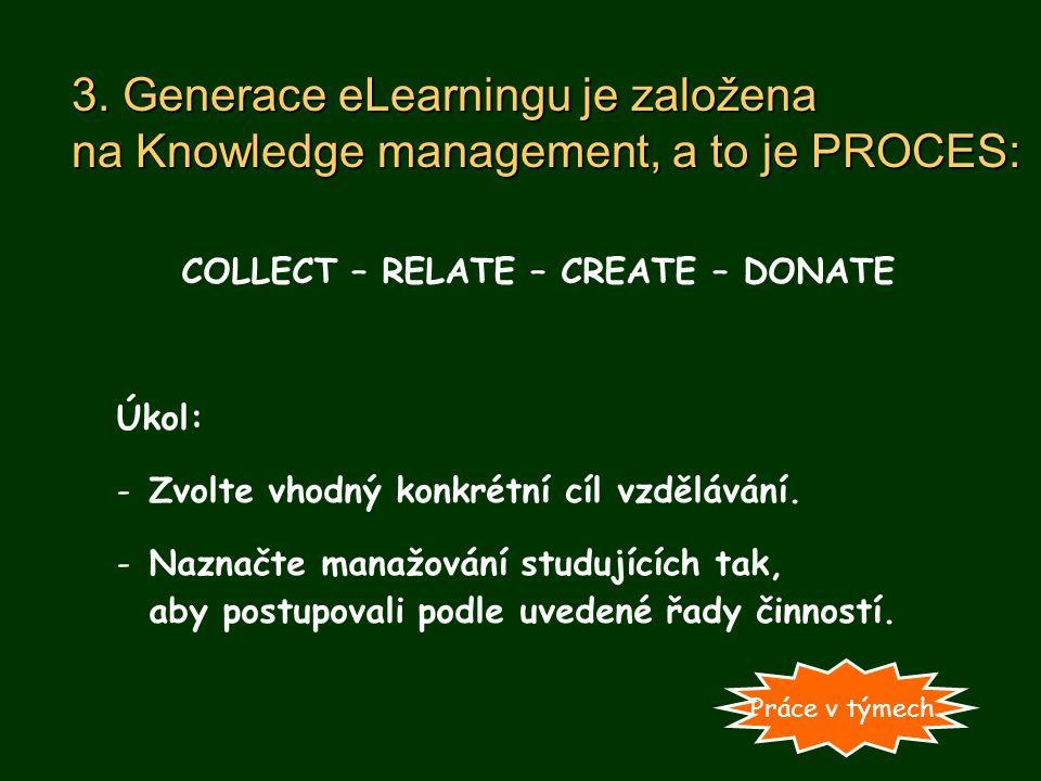3. Generace eLearningu je založena na Knowledge management, a to je PROCES: COLLECT – RELATE – CREATE – DONATE Úkol: -Zvolte vhodný konkrétní cíl vzdě