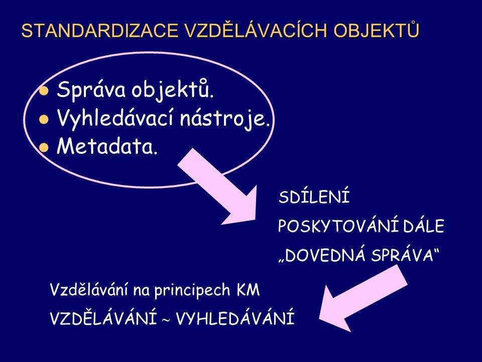 STANDARDIZACE VZDĚLÁVACÍCH OBJEKTŮ Správa objektů.