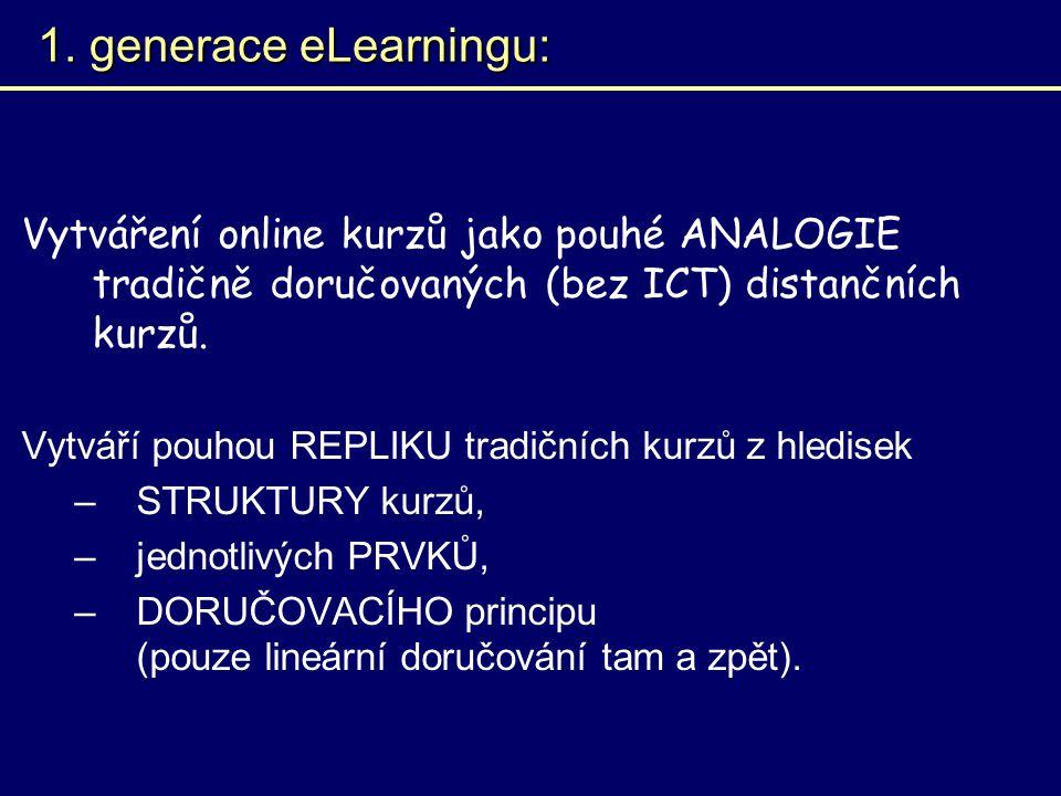 1. generace eLearningu: Vytváření online kurzů jako pouhé ANALOGIE tradičně doručovaných (bez ICT) distančních kurzů. Vytváří pouhou REPLIKU tradičníc