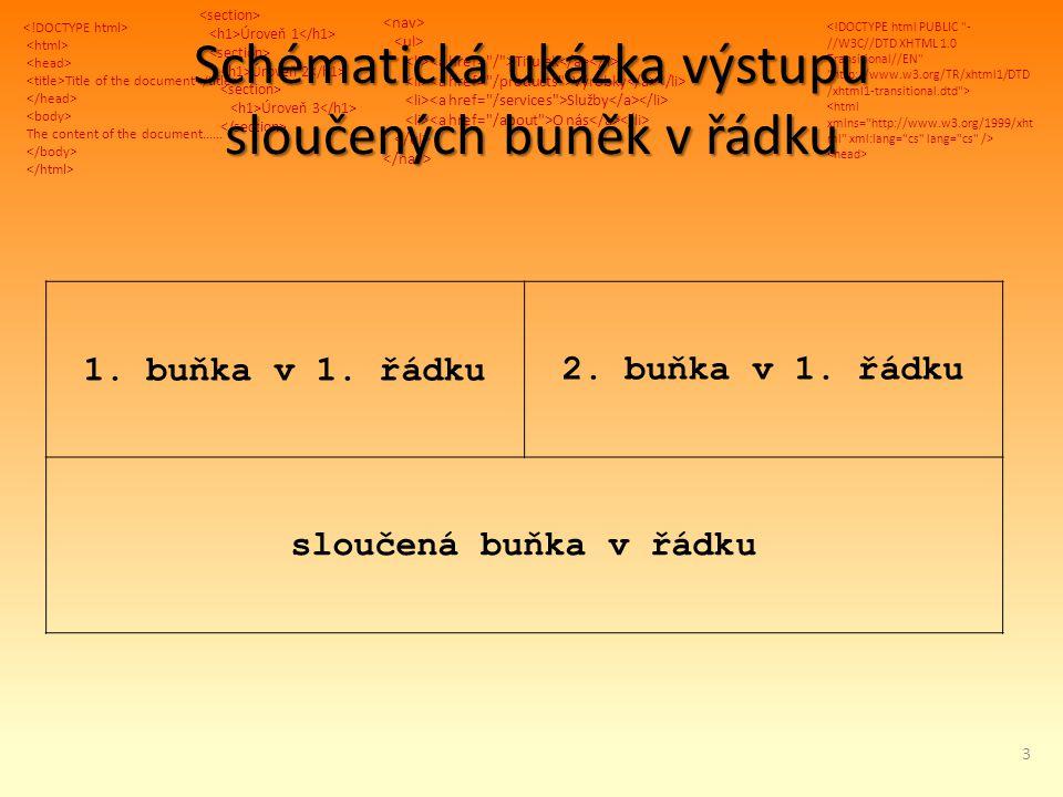 Title of the document The content of the document...... Úroveň 1 Úroveň 2 Úroveň 3 Titulek Výrobky Služby O nás Schématická ukázka výstupu sloučených