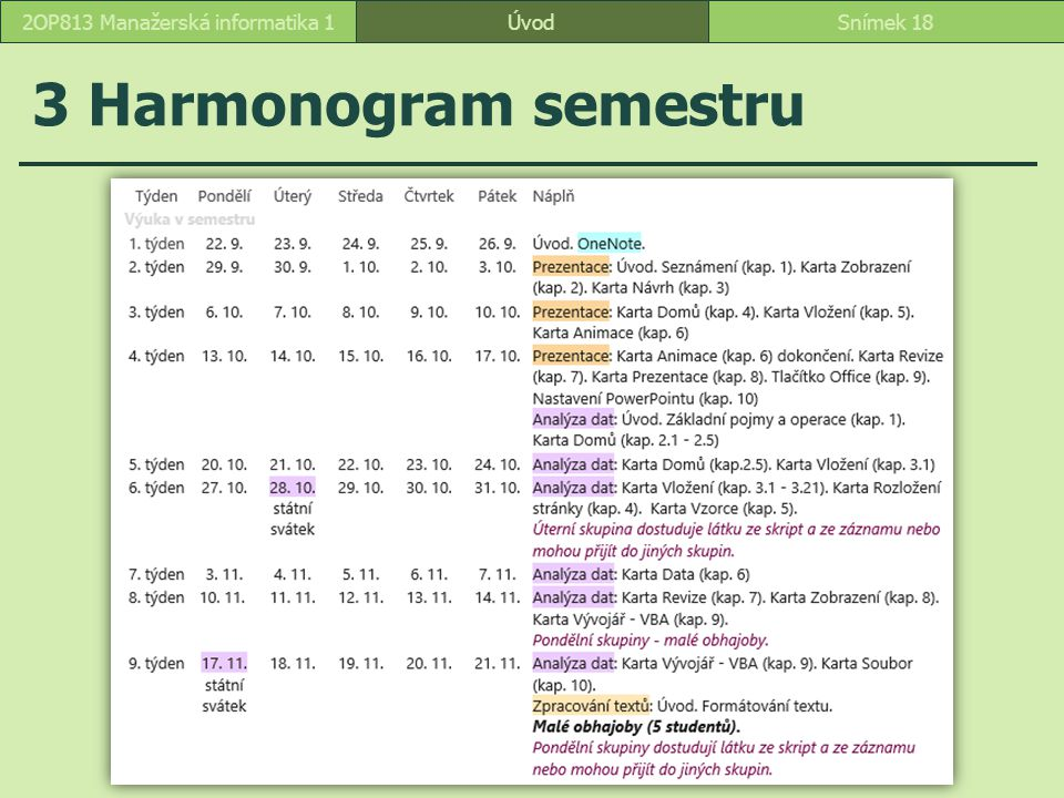 ÚvodSnímek 182OP813 Manažerská informatika 1 3 Harmonogram semestru