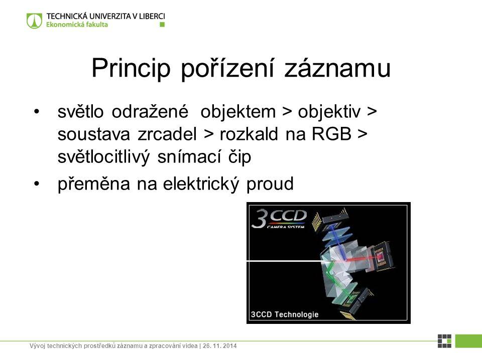 Princip pořízení záznamu světlo odražené objektem > objektiv > soustava zrcadel > rozkald na RGB > světlocitlivý snímací čip přeměna na elektrický pro