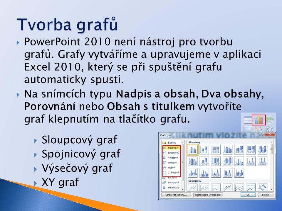  PowerPoint 2010 není nástroj pro tvorbu grafů.