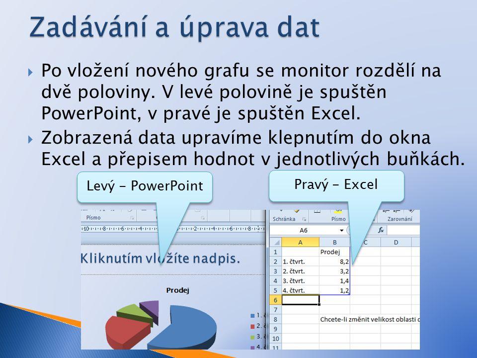  Po vložení nového grafu se monitor rozdělí na dvě poloviny.