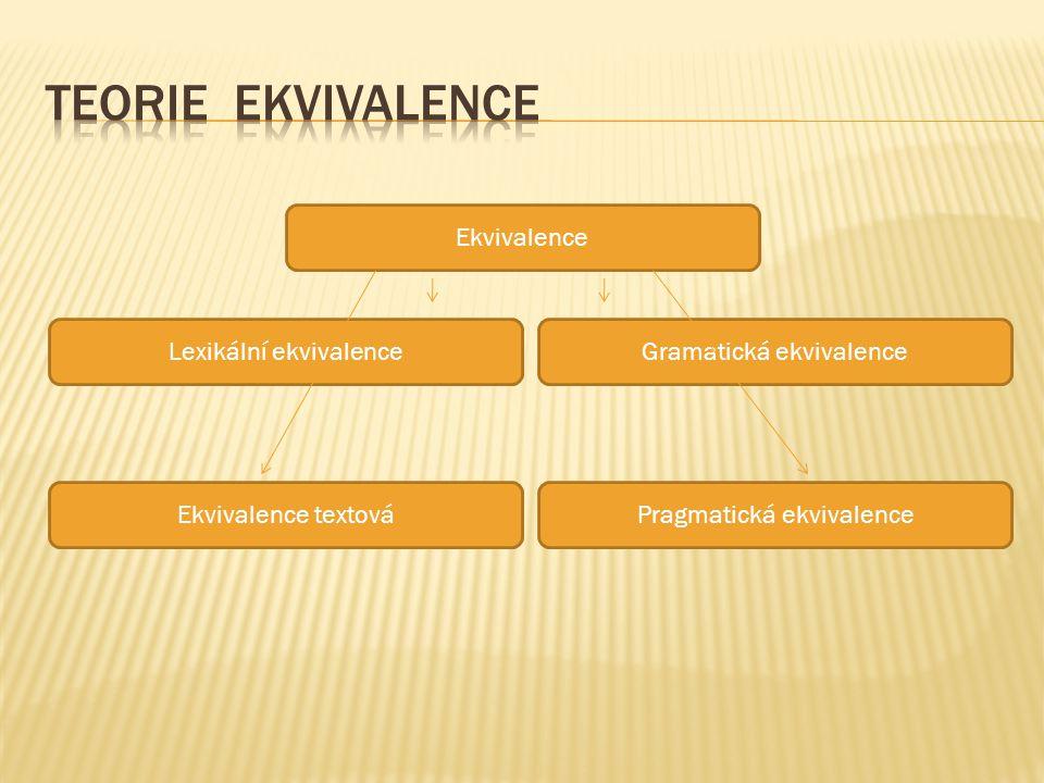 Lexikální ekvivalence Ekvivalence Gramatická ekvivalence Ekvivalence textováPragmatická ekvivalence