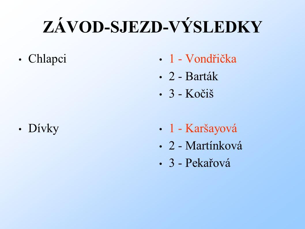 ZÁVOD-SJEZD-VÝSLEDKY Chlapci Dívky 1 - Vondřička 2 - Barták 3 - Kočiš 1 - Karšayová 2 - Martínková 3 - Pekařová