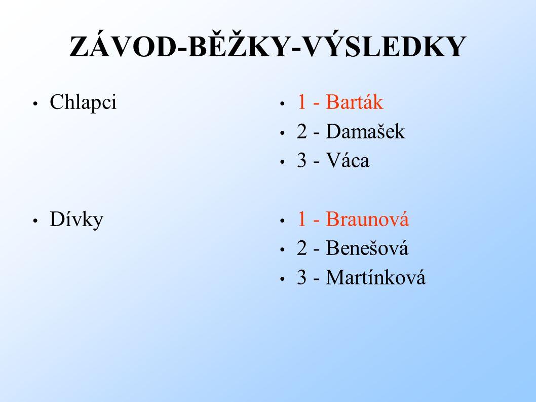 ZÁVOD-BĚŽKY-VÝSLEDKY Chlapci Dívky 1 - Barták 2 - Damašek 3 - Váca 1 - Braunová 2 - Benešová 3 - Martínková
