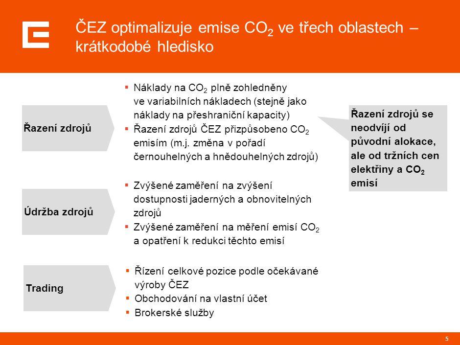 5 ČEZ optimalizuje emise CO 2 ve třech oblastech – krátkodobé hledisko Údržba zdrojů Řazení zdrojů  Náklady na CO 2 plně zohledněny ve variabilních nákladech (stejně jako náklady na přeshraniční kapacity)  Řazení zdrojů ČEZ přizpůsobeno CO 2 emisím (m.j.