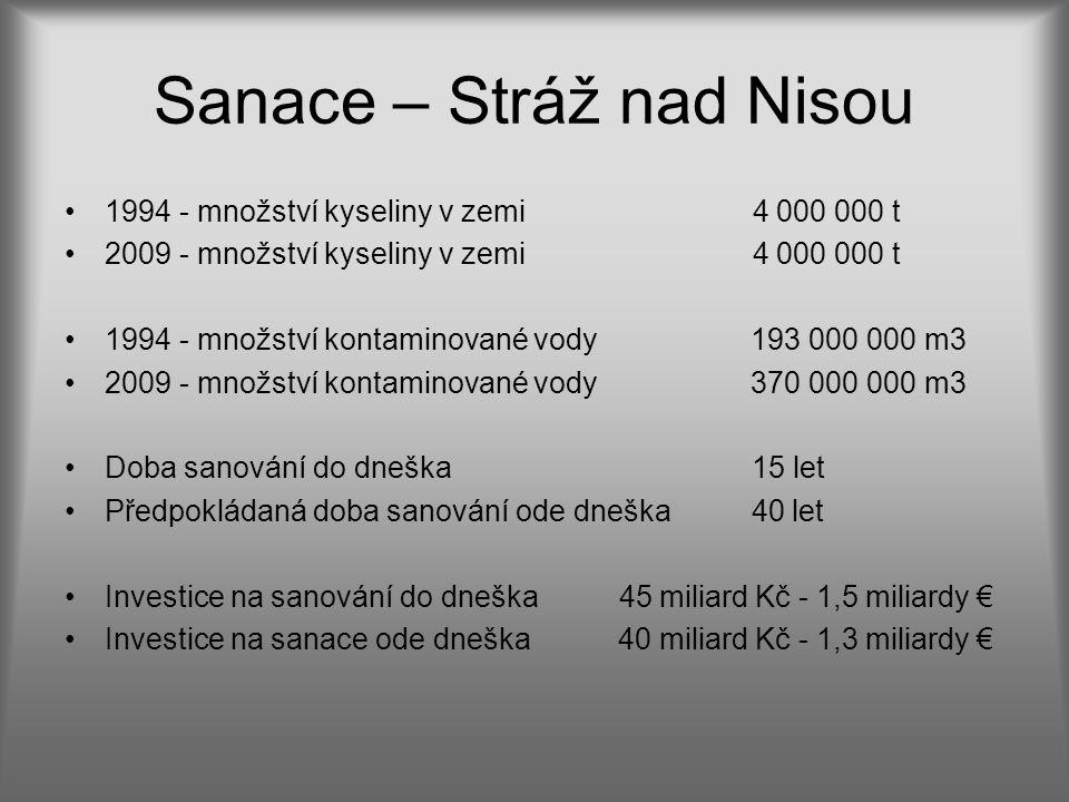Sanace – Stráž nad Nisou 1994 - množství kyseliny v zemi 4 000 000 t 2009 - množství kyseliny v zemi 4 000 000 t 1994 - množství kontaminované vody 19