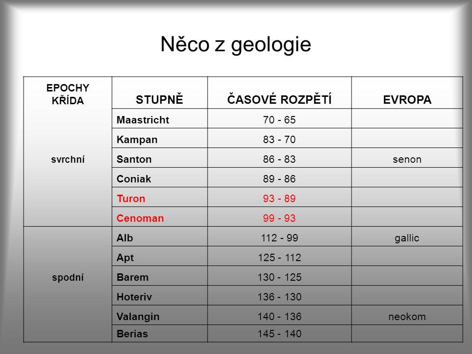 Něco z geologie EPOCHY KŘÍDA STUPNĚČASOVÉ ROZPĚTÍEVROPA Maastricht70 - 65 Kampan83 - 70 svrchní Santon86 - 83senon Coniak89 - 86 Turon93 - 89 Cenoman9