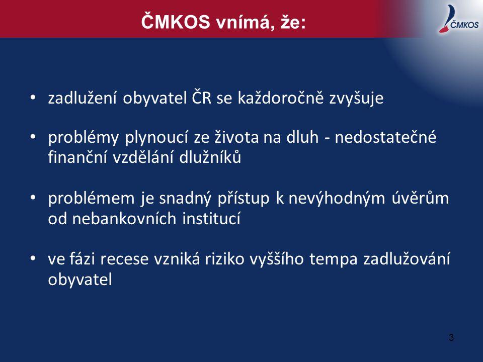 3 ČMKOS vnímá, že: zadlužení obyvatel ČR se každoročně zvyšuje problémy plynoucí ze života na dluh - nedostatečné finanční vzdělání dlužníků problémem