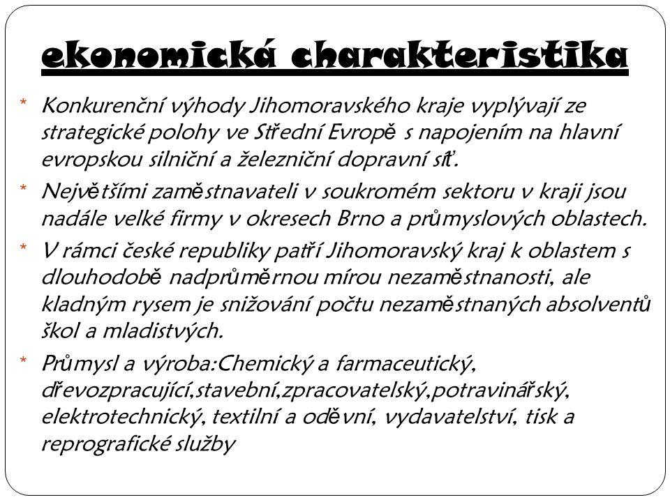 ekonomická charakteristika FIRMY: Zetor (Brno) – prodej traktoru Medicom international (Brno) – výroba lé č iv MedPharma (Brno)- výroba a prodej vitamín ů a bylinných p ř ípravk ů Via-Rek (Rájec Jest ř ebí) - výroba chemikálií Leroy cosmetic (B ř eclav) - pánské a dámské parfémy Ekotex (Ivan č ice) - textilní výroba Agrisab (Moravský Krumlov) - výroba krmiv Vinium (Velké Pavlovice),Moravíno(B ř eclav) - výroba a prodej vína pivovar Č erná Hora - výroba piva,sladu, sudových a lahvových limonád pivovar Starobrno – výrova piva, alkoholických i nealkoholických nápoj ů