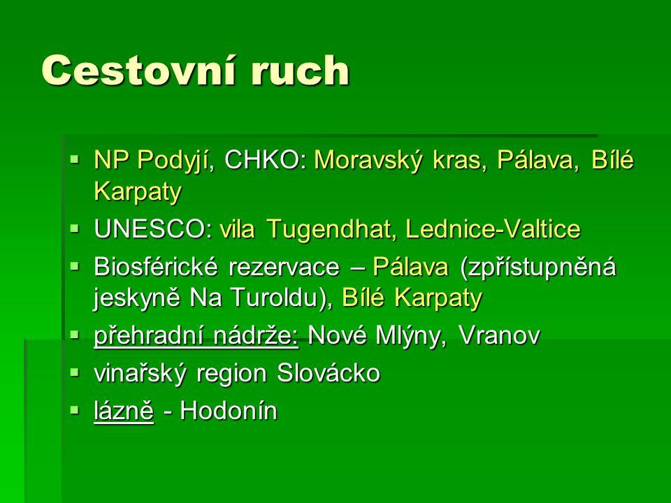 Cestovní ruch  NP Podyjí, CHKO: Moravský kras, Pálava, Bílé Karpaty  UNESCO: vila Tugendhat, Lednice-Valtice  Biosférické rezervace – Pálava (zpřís