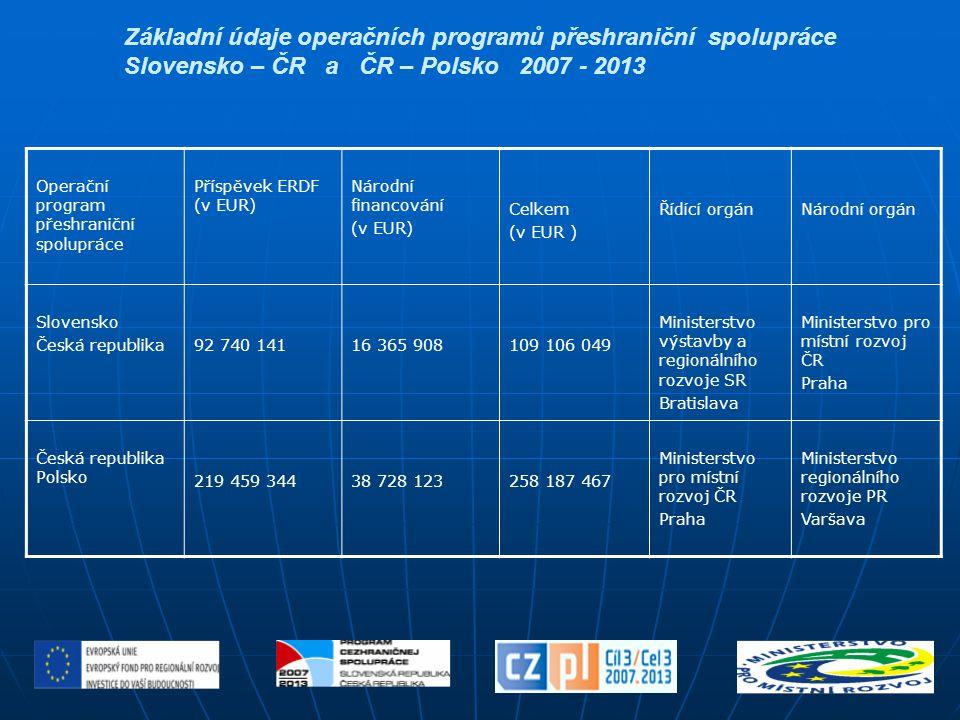Základní údaje operačních programů přeshraniční spolupráce Slovensko – ČR a ČR – Polsko 2007 - 2013 Operační program přeshraniční spolupráce Příspěvek