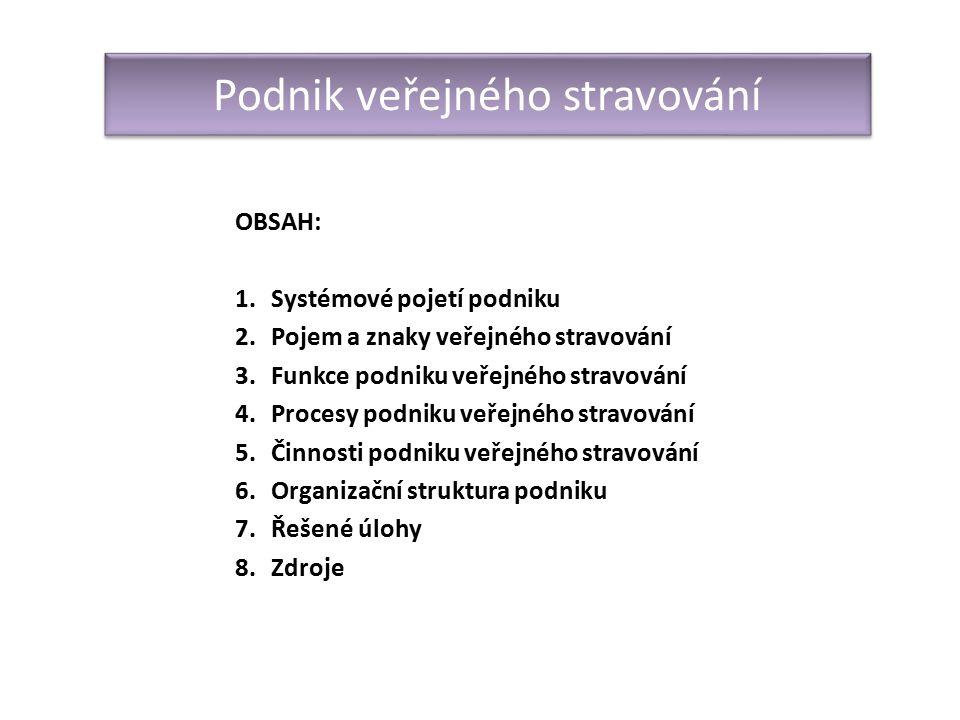 Hodnocení a odměňování pracovníků OBSAH: 1.Systémové pojetí podniku 2.Pojem a znaky veřejného stravování 3.Funkce podniku veřejného stravování 4.Proce