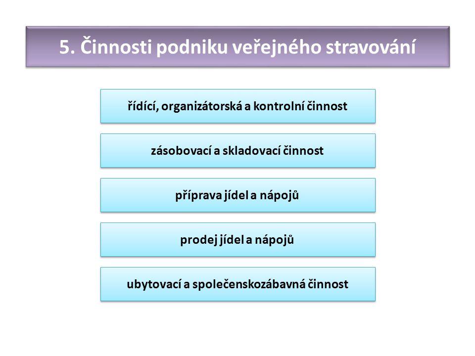 Hodnocení a odměňování pracovníků 5. Činnosti podniku veřejného stravování řídící, organizátorská a kontrolní činnost zásobovací a skladovací činnost