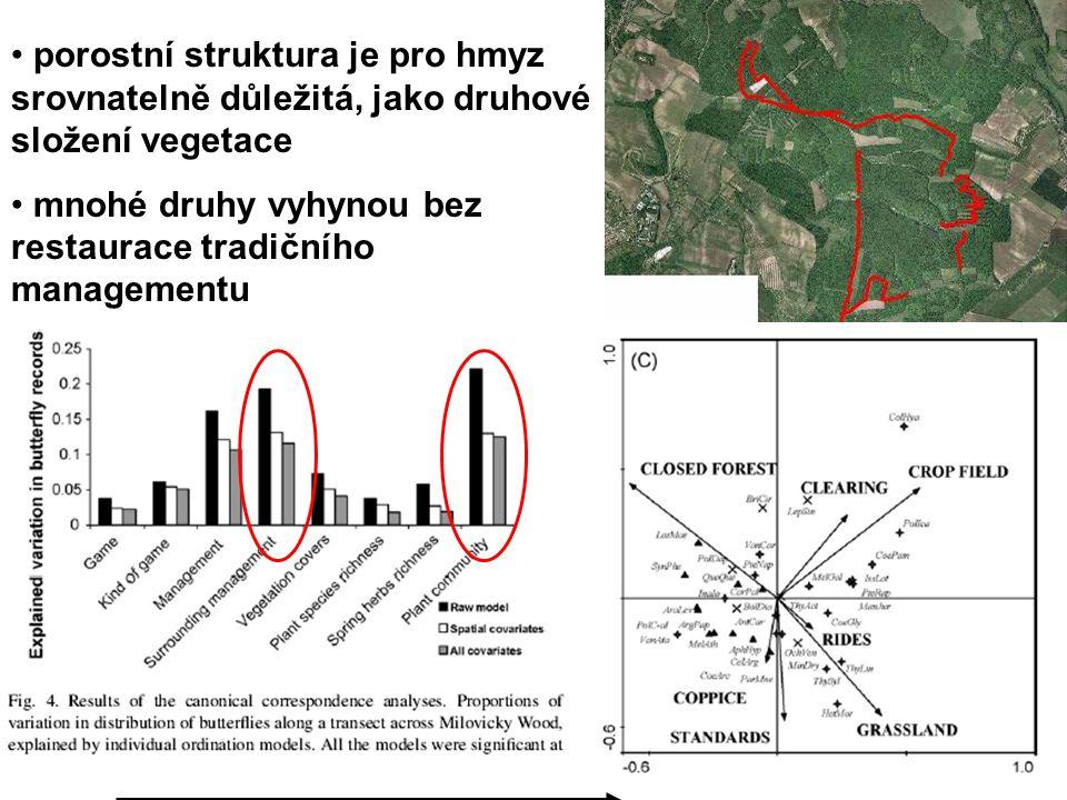 porostní struktura je pro hmyz srovnatelně důležitá, jako druhové složení vegetace mnohé druhy vyhynou bez restaurace tradičního managementu