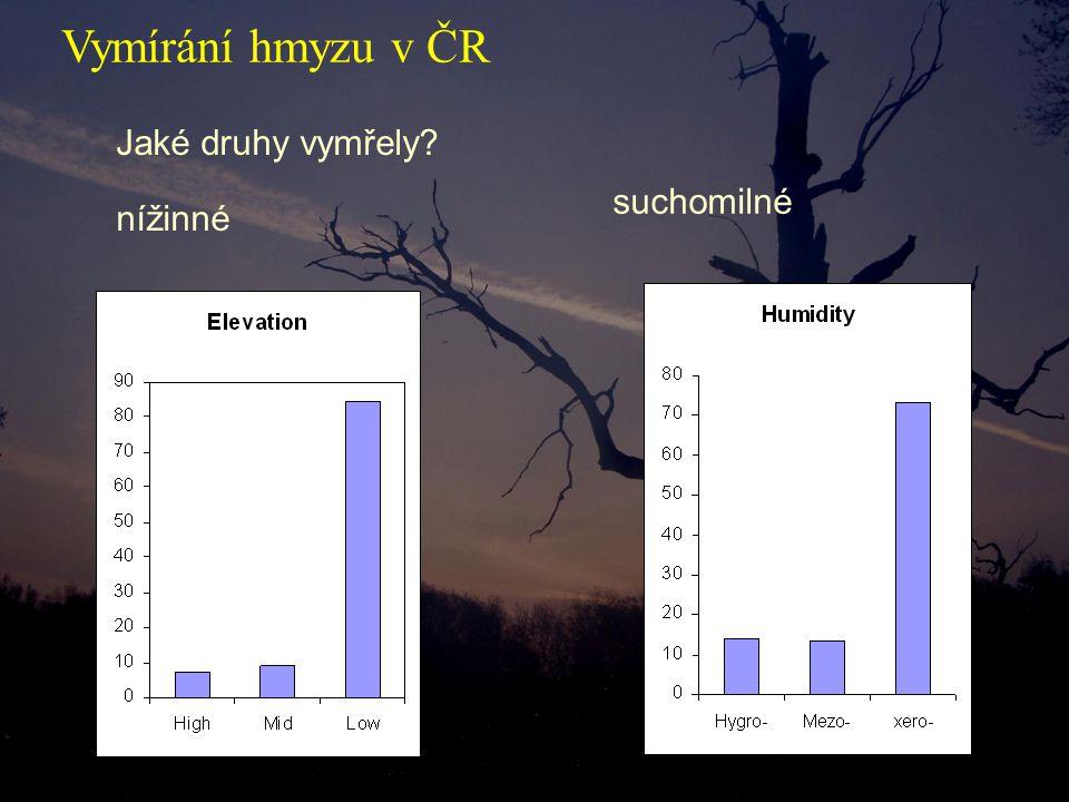 Jaké druhy vymřely? nížinné suchomilné Vymírání hmyzu v ČR