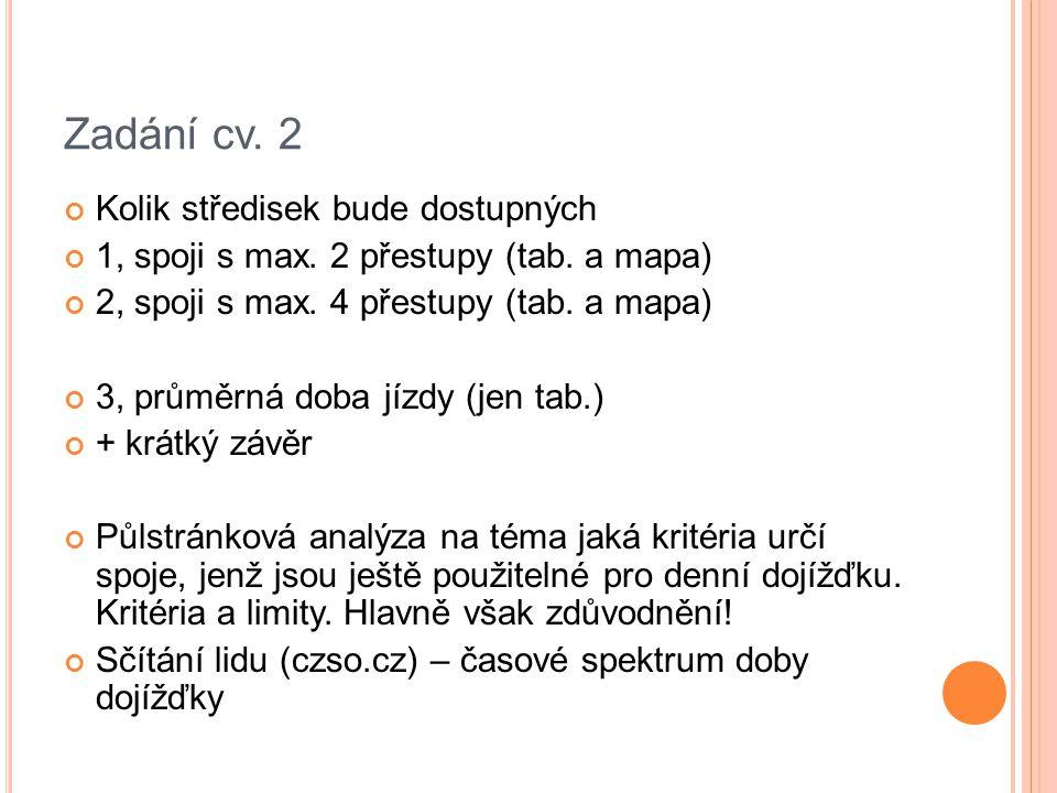 Zadání cv. 2 Kolik středisek bude dostupných 1, spoji s max.