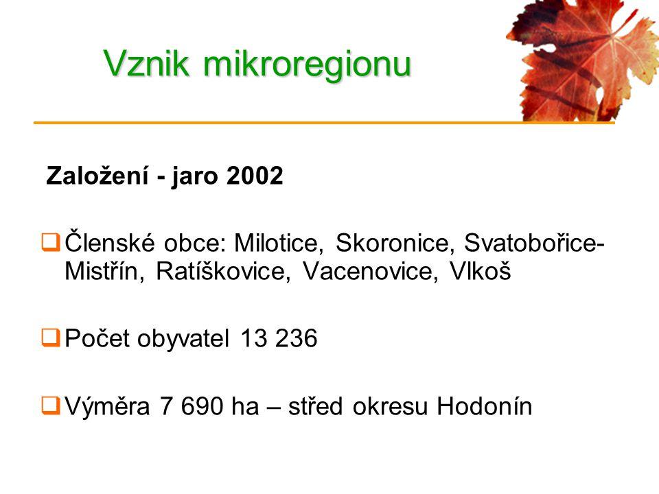 Vznik mikroregionu Založení - jaro 2002  Členské obce: Milotice, Skoronice, Svatobořice- Mistřín, Ratíškovice, Vacenovice, Vlkoš  Počet obyvatel 13 236  Výměra 7 690 ha – střed okresu Hodonín