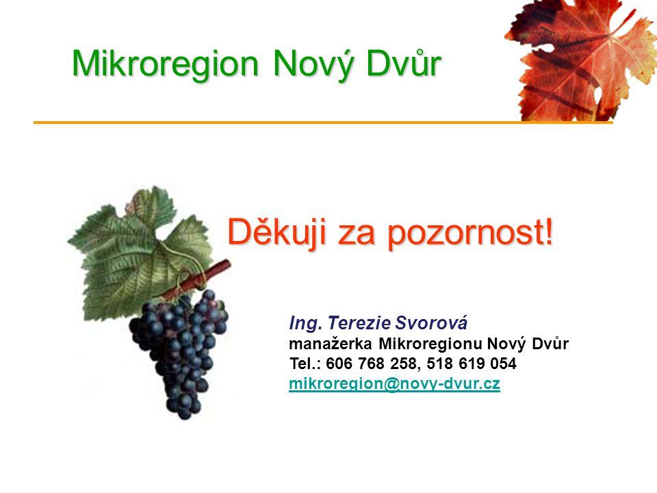 Mikroregion Nový Dvůr Děkuji za pozornost. Ing.