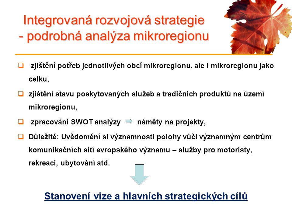 Integrovaná rozvojová strategie - podrobná analýza mikroregionu  zjištění potřeb jednotlivých obcí mikroregionu, ale i mikroregionu jako celku,  zjištění stavu poskytovaných služeb a tradičních produktů na území mikroregionu,  zpracování SWOT analýzy náměty na projekty,  Důležité: Uvědomění si významnosti polohy vůči významným centrům komunikačních sítí evropského významu – služby pro motoristy, rekreaci, ubytování atd.